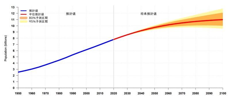 f:id:shima-nju:20200130013113j:plain