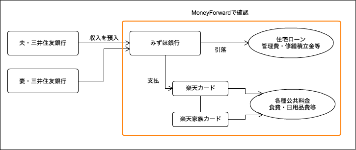 f:id:shima-rikupapa:20170211215657p:plain