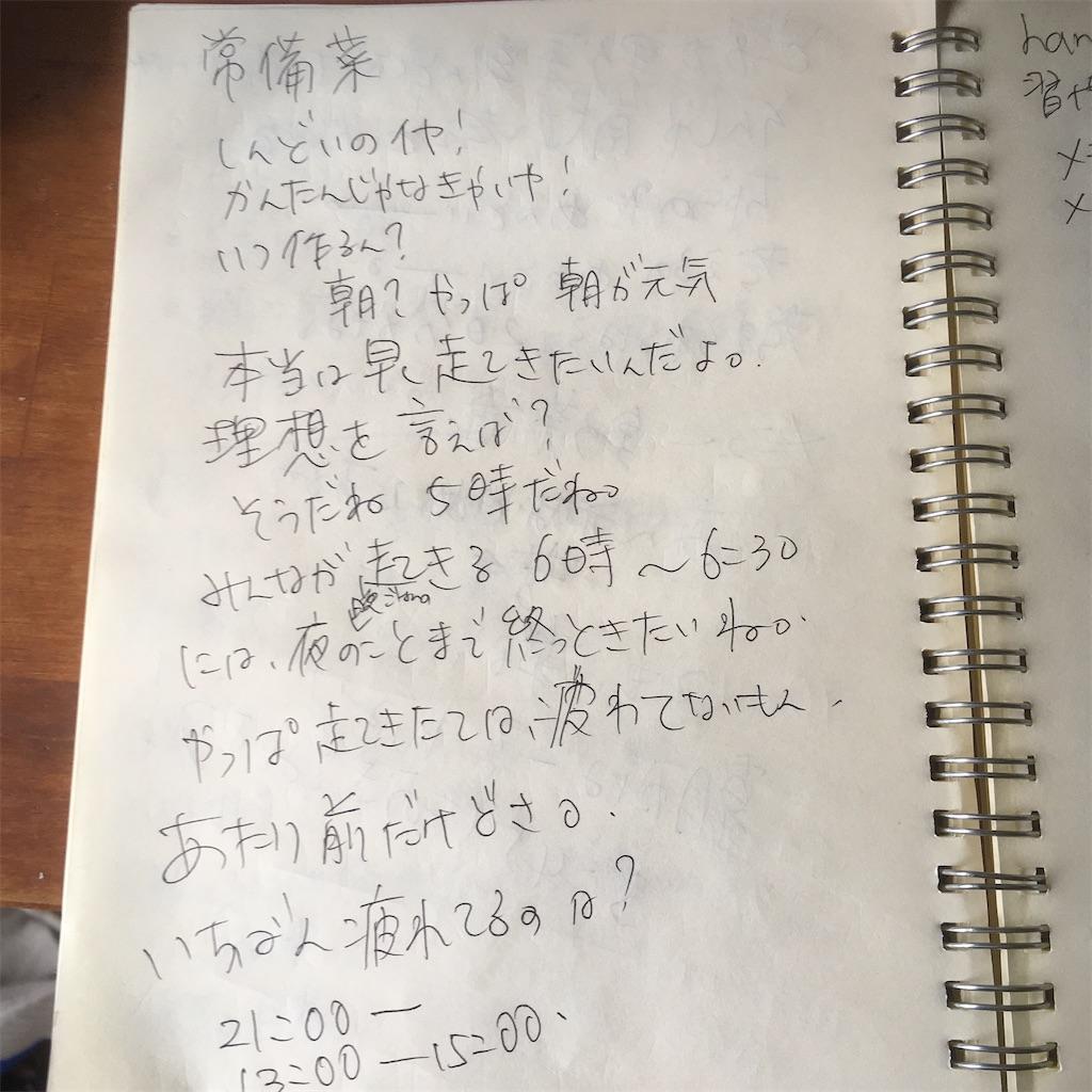 f:id:shima-shimachan:20200621095921j:image