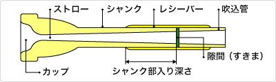 f:id:shima_c_asahikawa:20180606145622j:plain