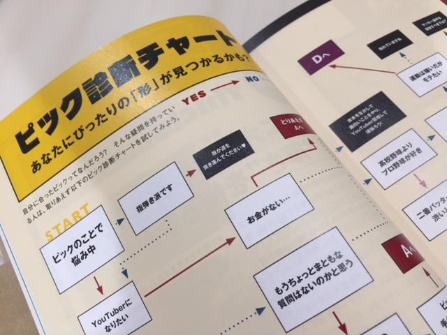 f:id:shima_c_ayagawa:20171013205451j:plain