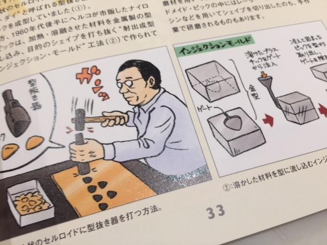 f:id:shima_c_ayagawa:20171013205509j:plain