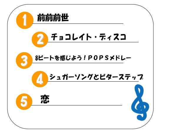 f:id:shima_c_dainichi:20170213151121p:plain