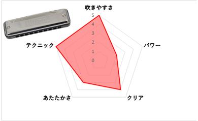 f:id:shima_c_expocity:20170925153258p:plain