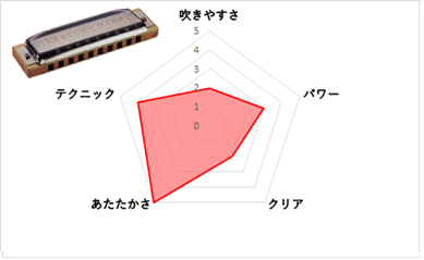 f:id:shima_c_expocity:20170925171623p:plain