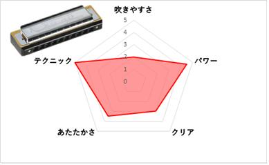 f:id:shima_c_expocity:20170925172134p:plain