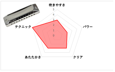 f:id:shima_c_expocity:20170925181111p:plain