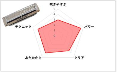 f:id:shima_c_expocity:20170925181651p:plain