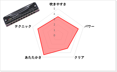 f:id:shima_c_expocity:20170925183111p:plain