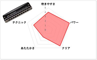 f:id:shima_c_expocity:20170925183532p:plain