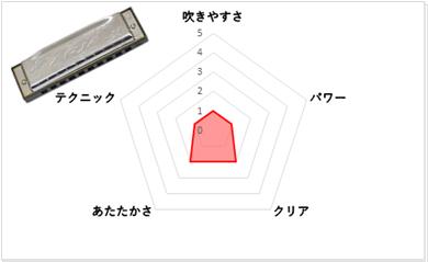 f:id:shima_c_expocity:20170925184142p:plain