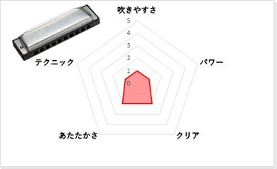 f:id:shima_c_expocity:20170925184748p:plain