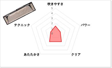 f:id:shima_c_expocity:20170925185256p:plain