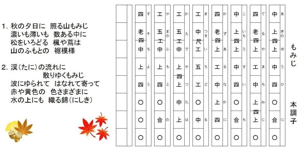 f:id:shima_c_hamamatsu:20161107155048j:plain