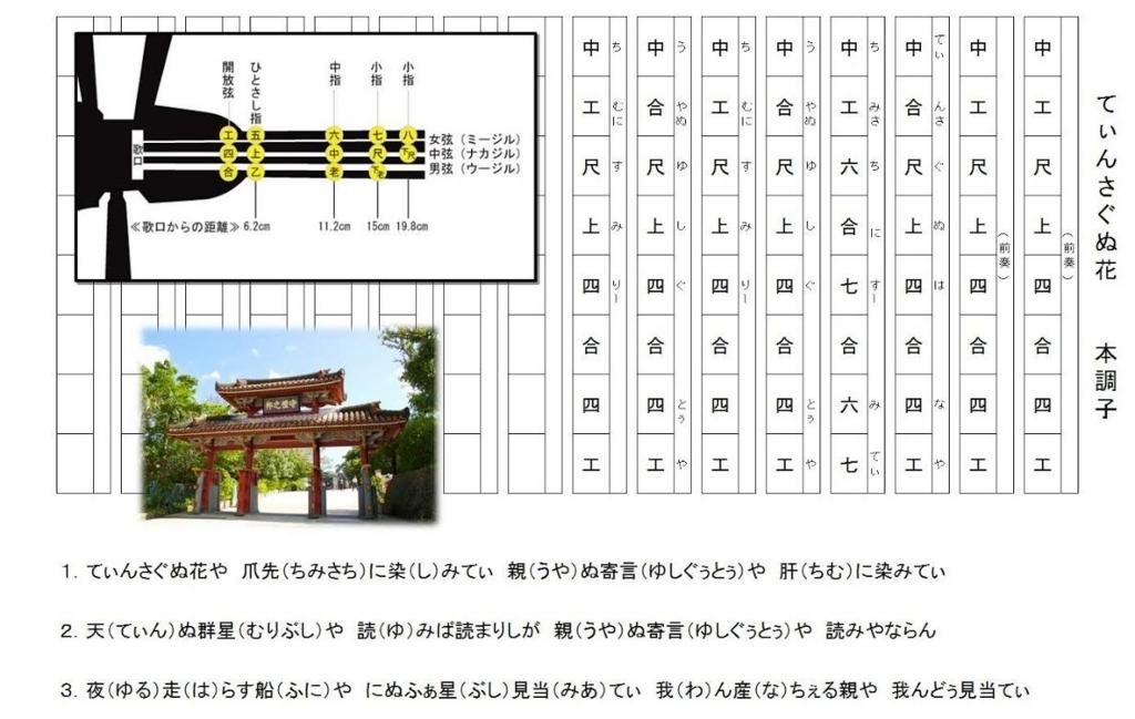 f:id:shima_c_hamamatsu:20161107170637j:plain