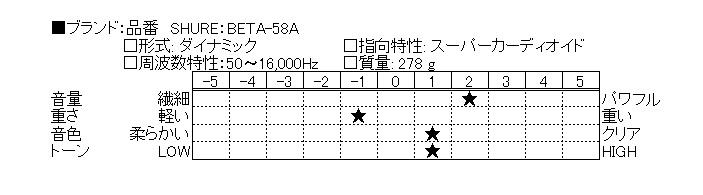 f:id:shima_c_hiezu:20161220190435j:plain