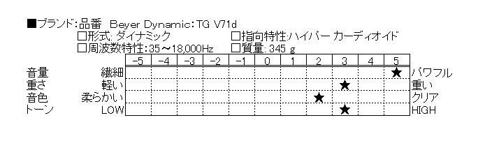 f:id:shima_c_hiezu:20161220190525j:plain
