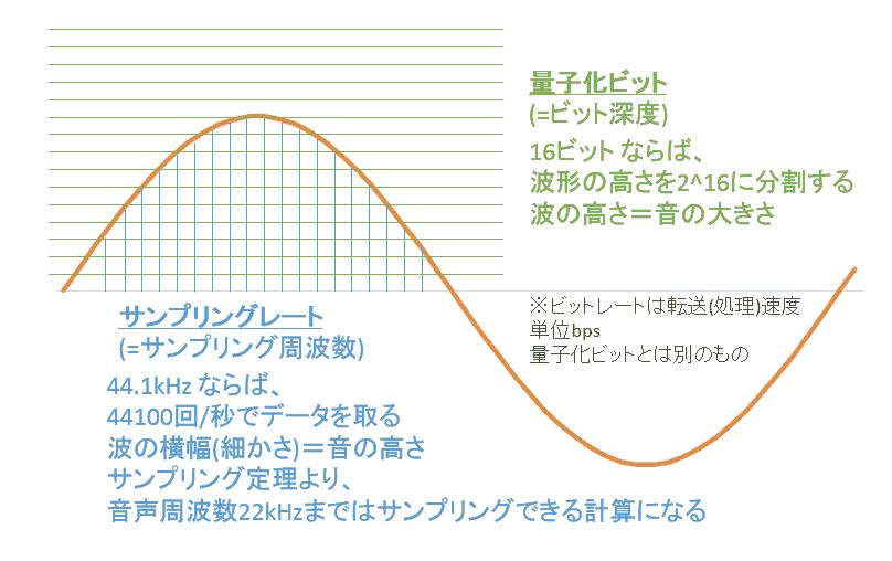 f:id:shima_c_kagoshima:20170914162637p:plain