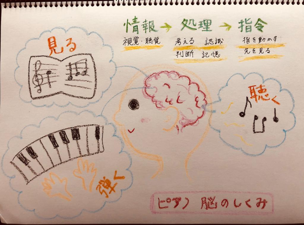 f:id:shima_c_kagoshima:20180624191809p:plain