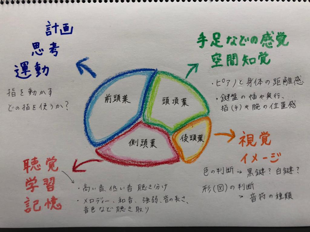 f:id:shima_c_kagoshima:20180628144324p:plain
