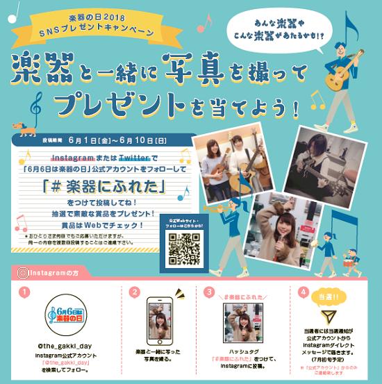 f:id:shima_c_kashihara:20180605103507p:plain