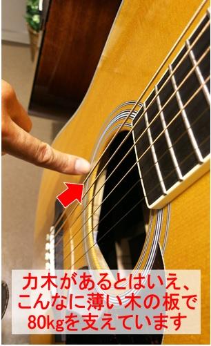 f:id:shima_c_kashihara:20180724113017j:plain