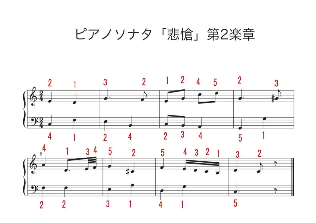 f:id:shima_c_kichijoji:20180315221911j:plain