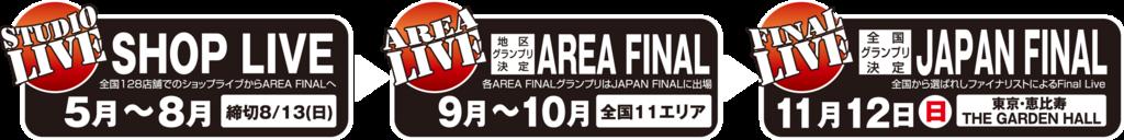 f:id:shima_c_kokura:20170502001339p:plain