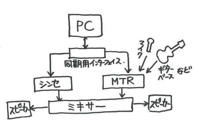 f:id:shima_c_kokura:20171006104139j:plain