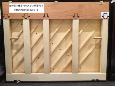 f:id:shima_c_koshien:20170124142455j:plain
