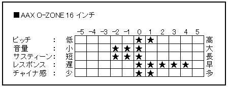 f:id:shima_c_kumamoto:20160902150633j:plain