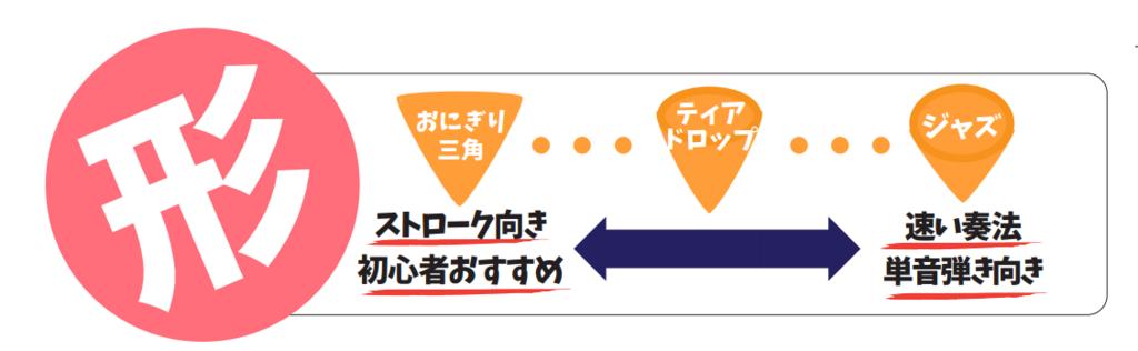 f:id:shima_c_kuzuha:20180410163428p:plain