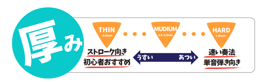 f:id:shima_c_kuzuha:20180410165811p:plain