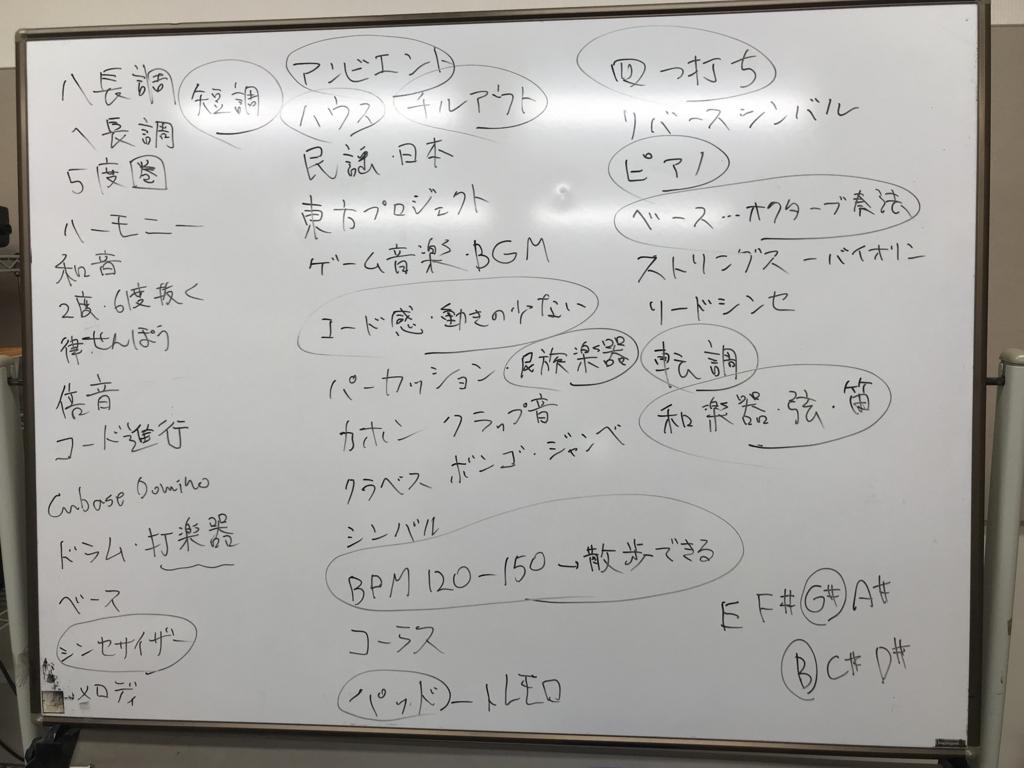 f:id:shima_c_kyoto:20171204153530j:plain