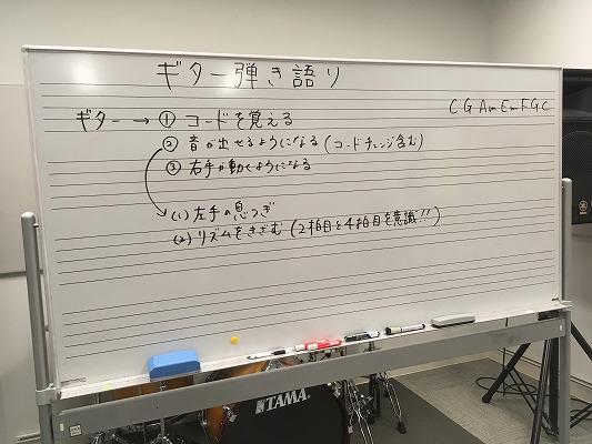 f:id:shima_c_maebashi:20170124185428j:plain