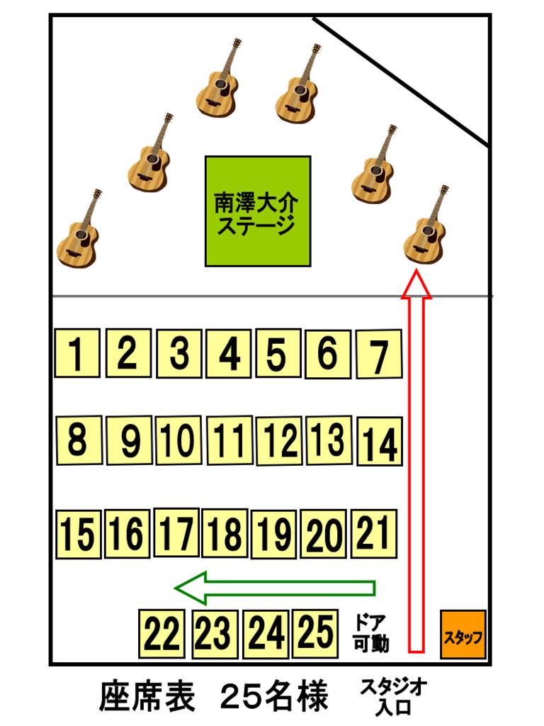 f:id:shima_c_mito:20180213184034p:plain
