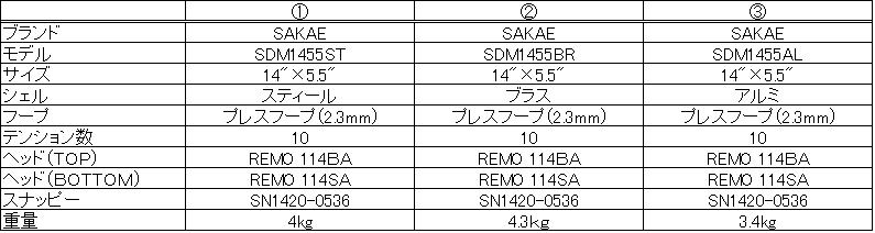 f:id:shima_c_nagano:20160228180833p:plain