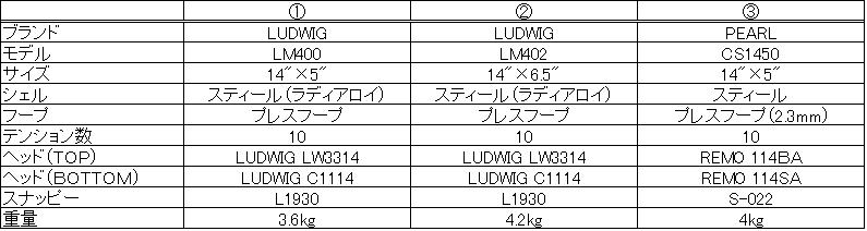 f:id:shima_c_nagano:20160228182542p:plain