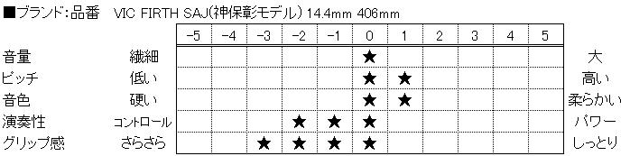 f:id:shima_c_nagano:20160518113954p:plain
