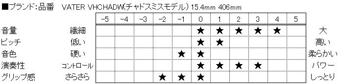 f:id:shima_c_nagano:20160613114903p:plain