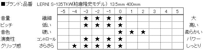 f:id:shima_c_nagano:20160711134446p:plain