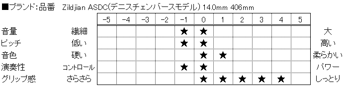 f:id:shima_c_nagano:20160711134524p:plain