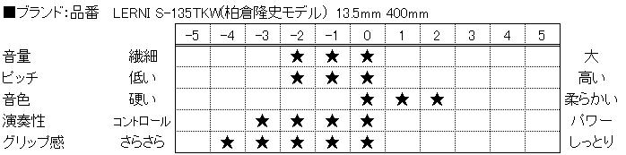 f:id:shima_c_nagano:20160729183745p:plain