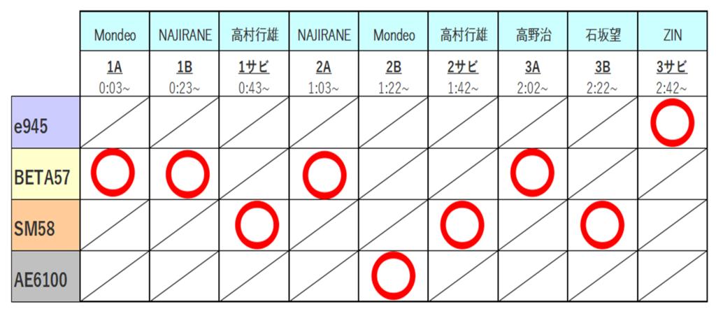 f:id:shima_c_nagaoka:20171030204300p:plain:w700