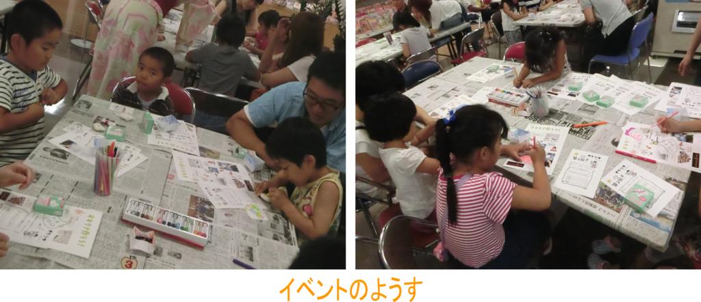 f:id:shima_c_nagaoka:20180704131629p:plain