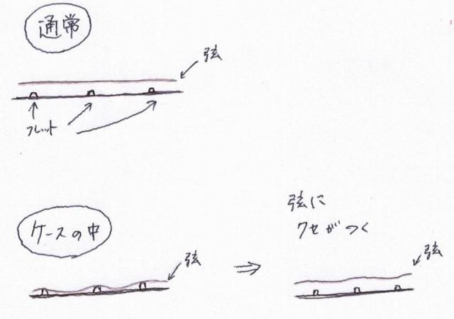 f:id:shima_c_nagasaki:20160618172123j:plain