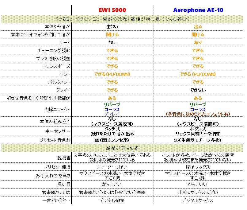 f:id:shima_c_nagasaki:20170314135308p:plain