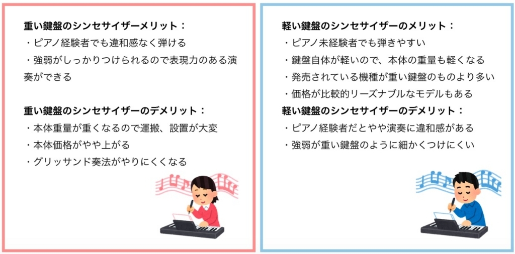 f:id:shima_c_nagoya:20180507204234j:plain