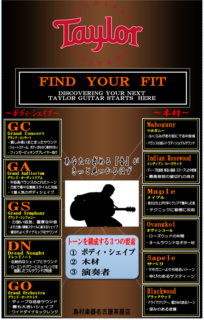 f:id:shima_c_nagoyachaya:20170719134512p:plain