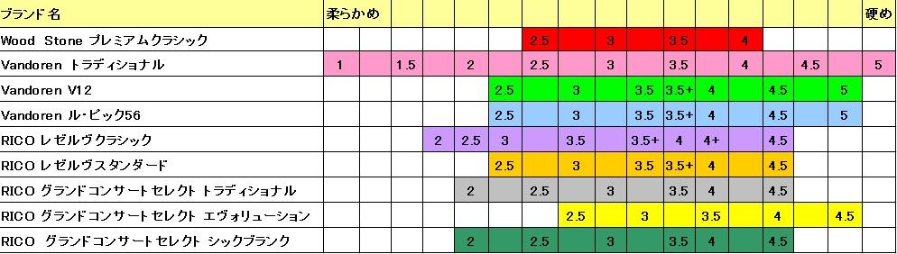 f:id:shima_c_rinkuu:20160526194640j:plain